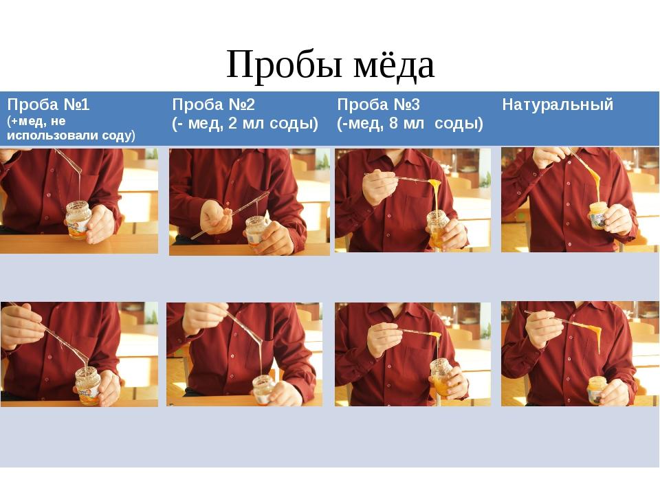 Пробы мёда Проба №1 (+мед, не использовали соду) Проба №2 (-мед, 2 мл соды) П...