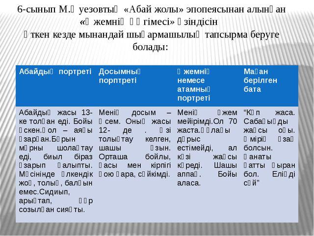 6-сынып М.Әуезовтың «Абай жолы» эпопеясынан алынған «Әжемнің әңгімесі»үзінд...