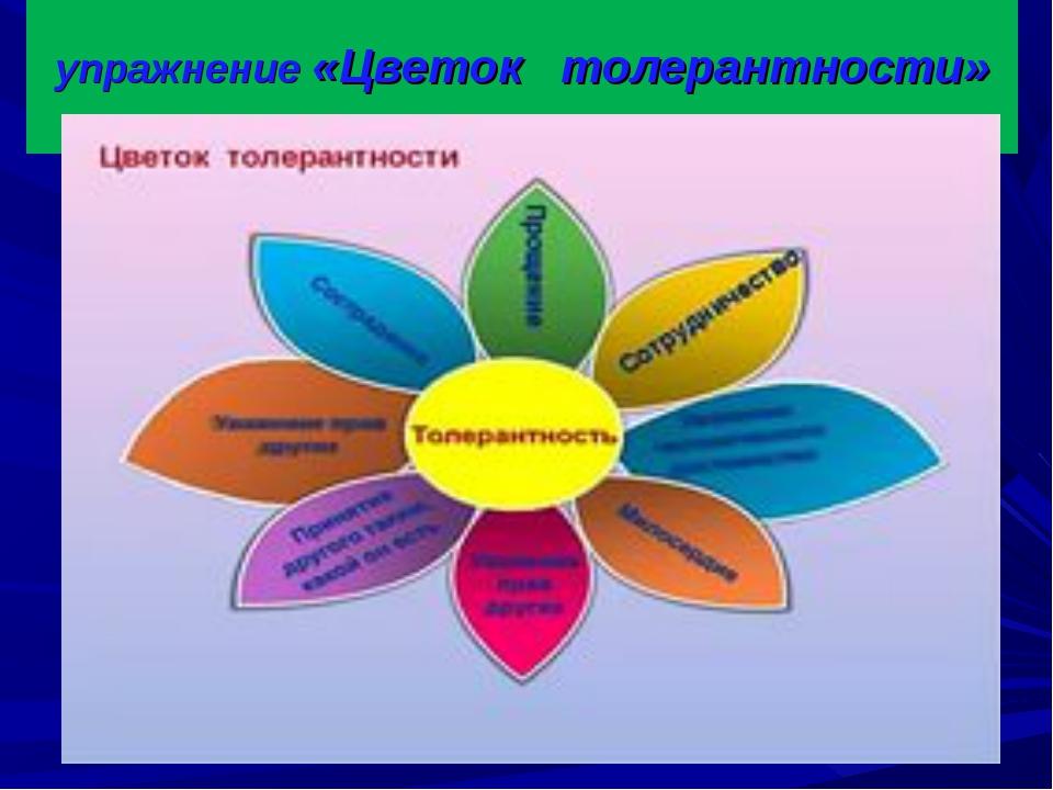упражнение «Цветок толерантности»
