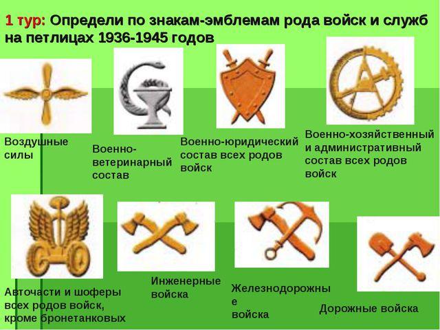 1 тур: Определи по знакам-эмблемам рода войск и служб на петлицах 1936-1945...