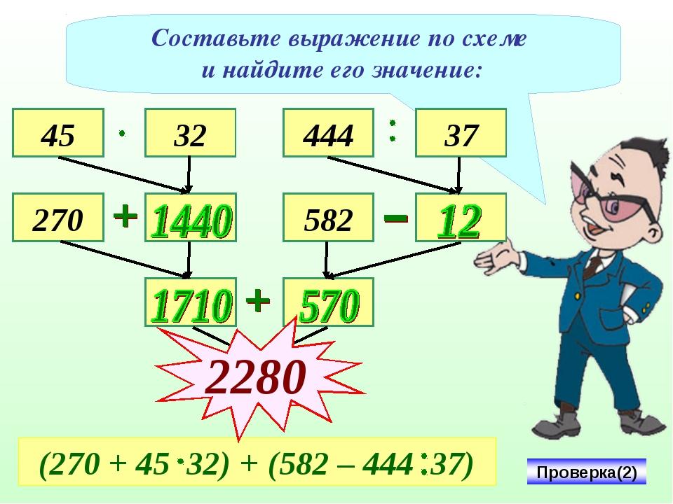 Составьте выражение по схеме и найдите его значение: 45 270 32 444 37 582 2280