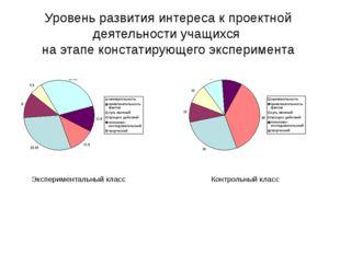 Уровень развития интереса к проектной деятельности учащихся на этапе констати