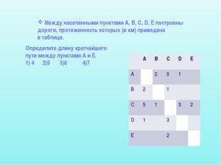 Между населенными пунктами А, В, С, D, Е построены дороги, протяженность кото