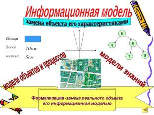 Формализация-замена реального объекта его информационной моделью 5 8 3 9 7 Об