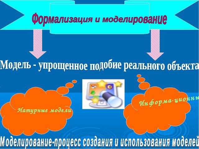 Натурные модели Информа-ционные модели