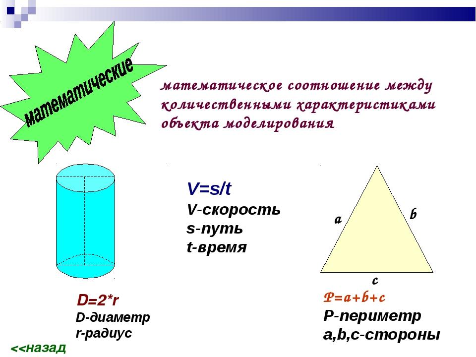 математическое соотношение между количественными характеристиками объекта мод...