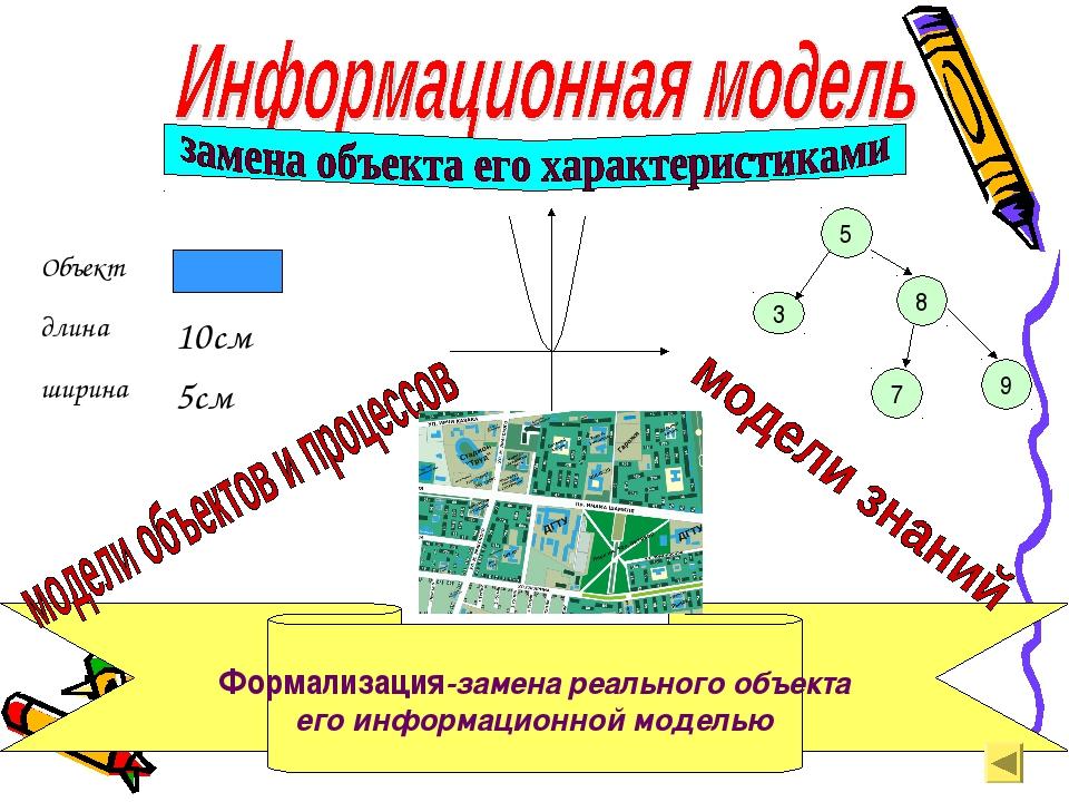 Формализация-замена реального объекта его информационной моделью 5 8 3 9 7 Об...