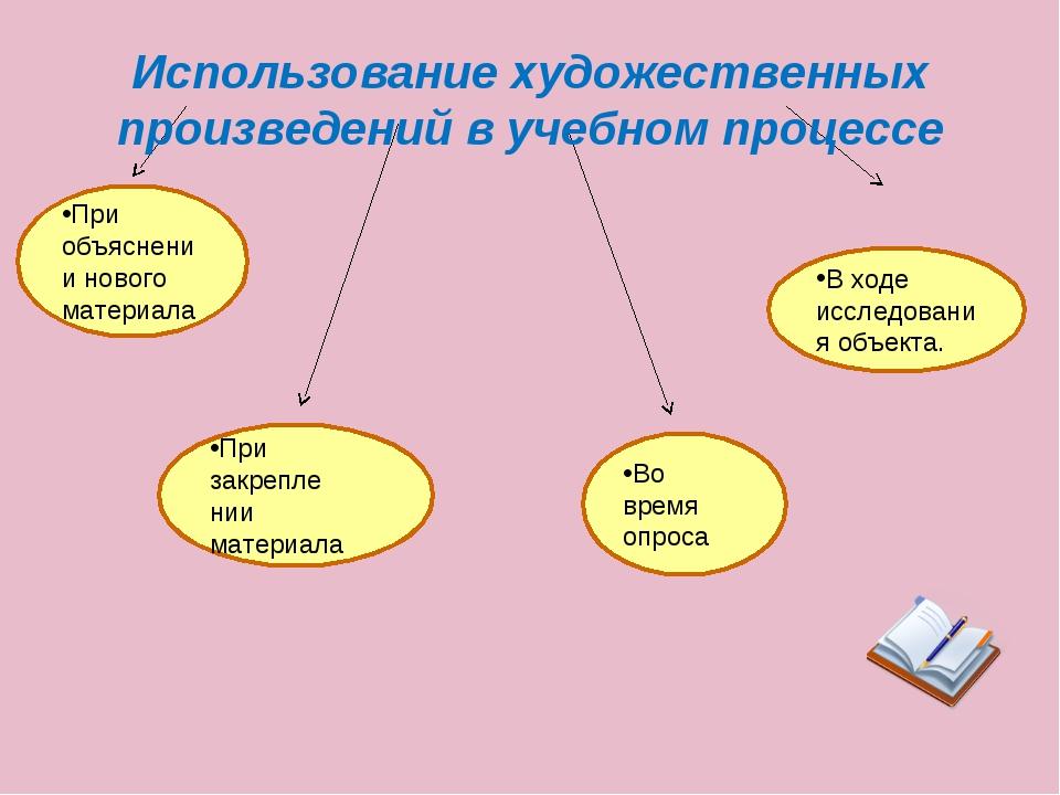 При объяснении нового материала При закрепле нии материала Во время опроса В...