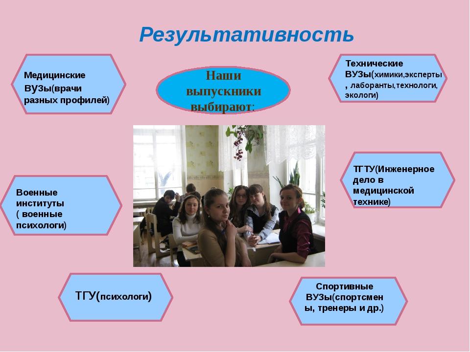 Технические ВУЗы(химики,эксперты, лаборанты,технологи, экологи) Медицинские в...
