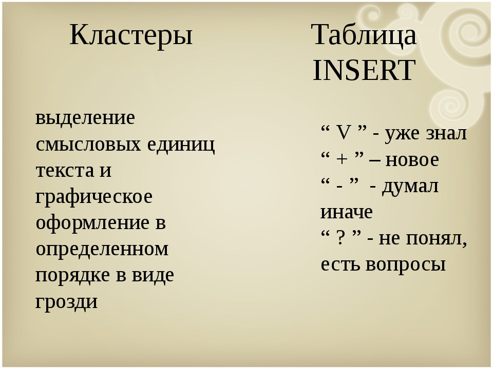 Кластеры Таблица INSERT выделение смысловых единиц текста и графическое оформ...