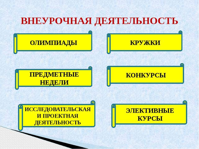 ОЛИМПИАДЫ ВНЕУРОЧНАЯ ДЕЯТЕЛЬНОСТЬ КРУЖКИ ЭЛЕКТИВНЫЕ КУРСЫ КОНКУРСЫ ИССЛЕДОВАТ...