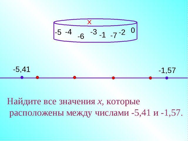 -4 Найдите все значения х, которые расположены между числами -5,41 и -1,57. х...