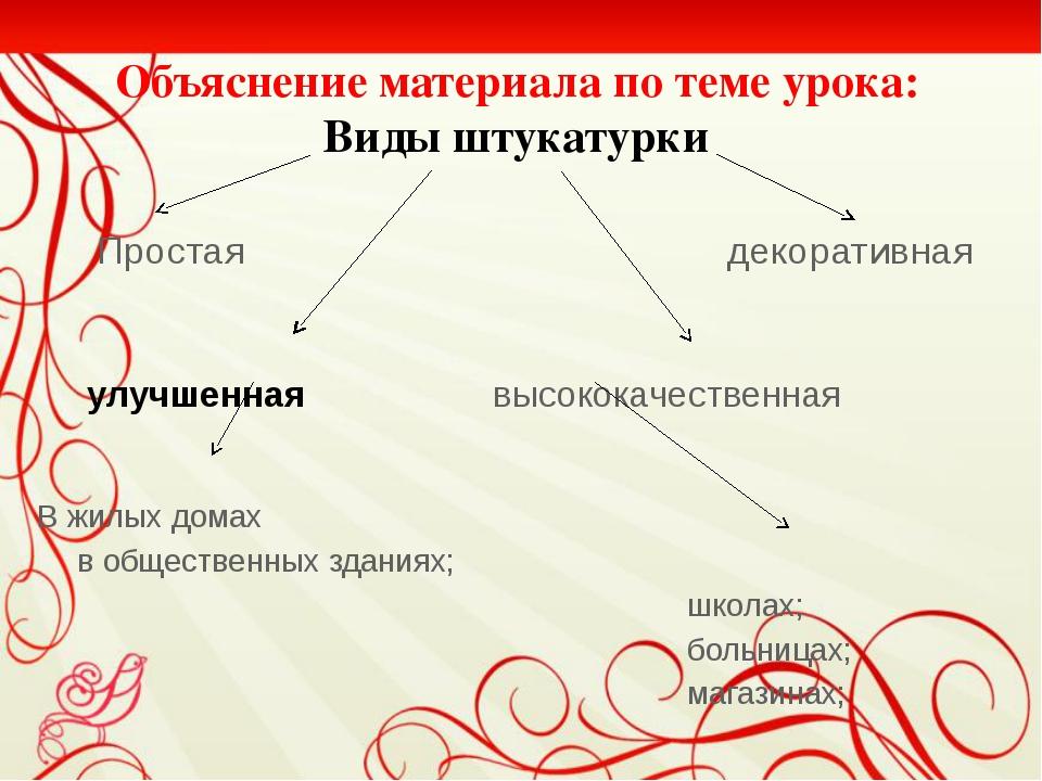 Объяснение материала по теме урока: Виды штукатурки       Простая...