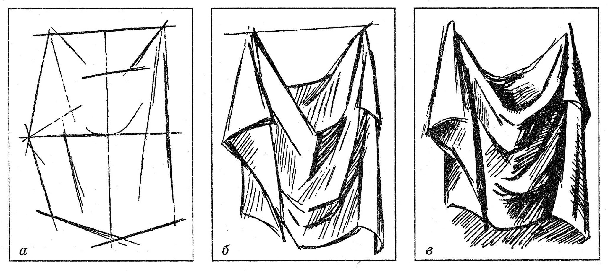 Построение рисунка ткани