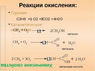 Реакции окисления: Горение Каталитическое окисление Химические свойства С3H8