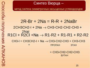 Способы получения АЛКАНОВ Синтез Вюрца – метод синтеза симметричных насыщенн