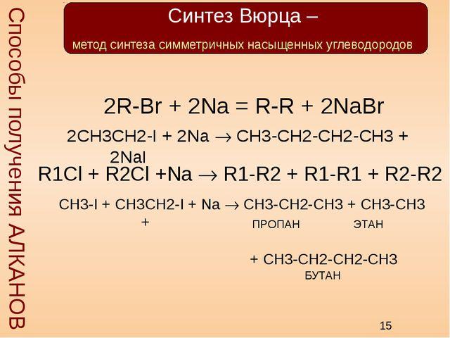 Способы получения АЛКАНОВ Синтез Вюрца – метод синтеза симметричных насыщенн...
