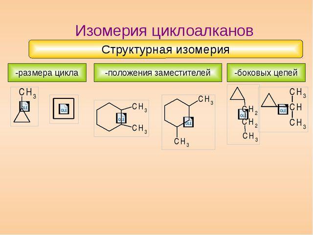 Структурная изомерия -размера цикла -размера цикла -размера цикла -положения...