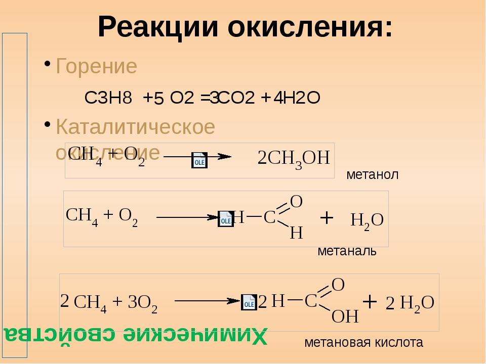Реакции окисления: Горение Каталитическое окисление Химические свойства С3H8...