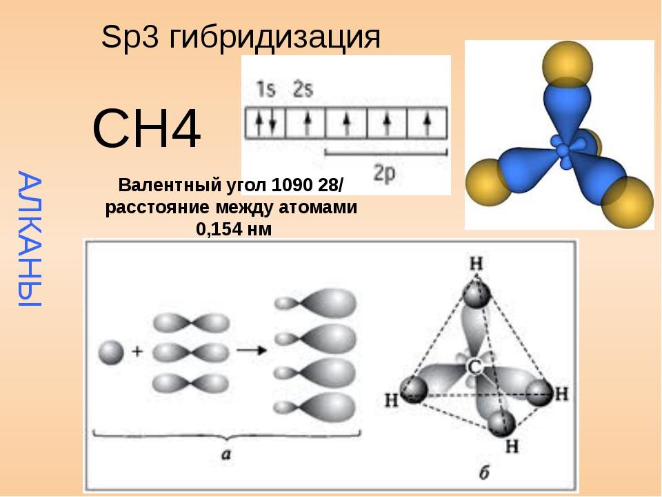 АЛКАНЫ Sp3 гибридизация СН4 Валентный угол 1090 28/ расстояние между атомами...