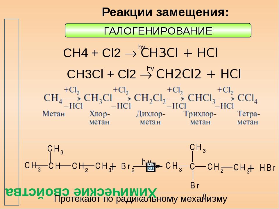 ГАЛОГЕНИРОВАНИЕ Химические свойства Реакции замещения: Протекают по радикаль...