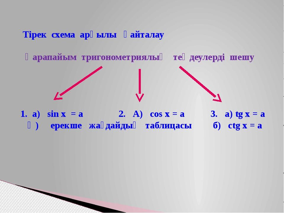 Тірек схема арқылы қайталау Қарапайым тригонометриялық теңдеулерді шешу  ...