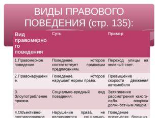ВИДЫ ПРАВОВОГО ПОВЕДЕНИЯ (стр. 135): Вид правомерного поведенияСутьПример 1