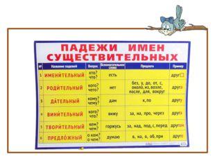 Домашнее задание: упражнение 55 (т), правило с. 80 ( уч )