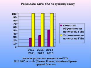 Результаты сдачи ГИА по русскому языку высокие результаты учащихся по ОГЭ: 20