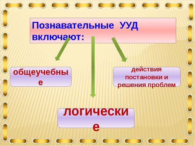 Познавательные УУД включают: общеучебные действия постановки и решения пробле...