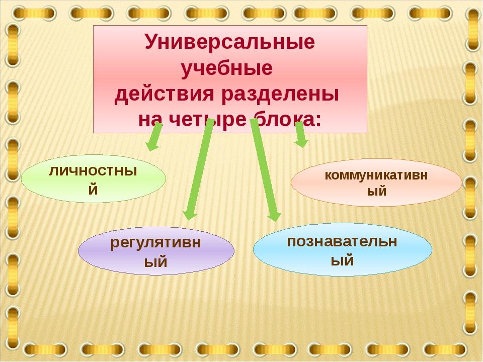 Универсальные учебные действия разделены на четыре блока: личностный регуляти...