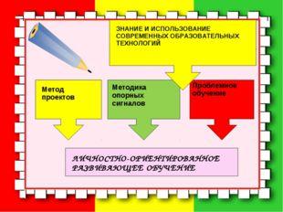 Проблемное обучение Метод проектов Методика опорных сигналов ЛИЧНОСТНО-ОРИЕНТ