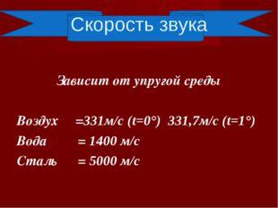 Скорость звука Зависит от упругой среды Воздух υ =331м/с (t=0°) 331,7м/с (t=1