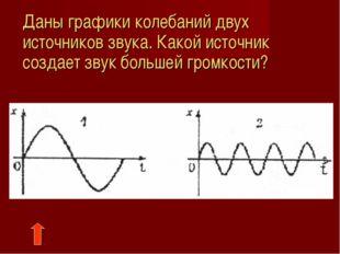 Даны графики колебаний двух источников звука. Какой источник создает звук бо