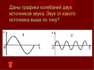 Даны графики колебаний двух источников звука. Звук от какого источника выше
