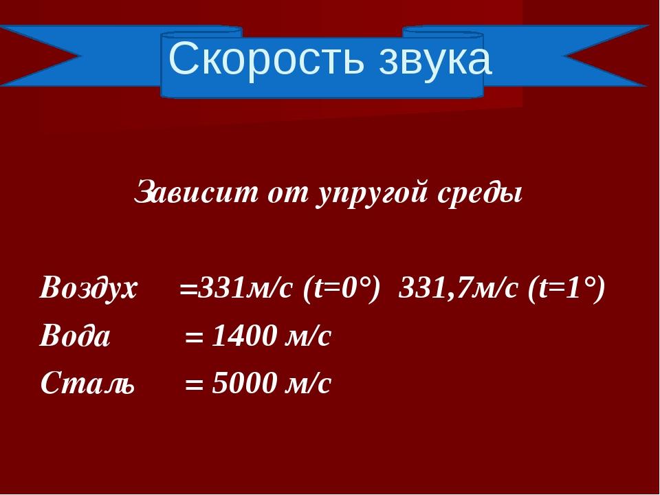 Скорость звука Зависит от упругой среды Воздух υ =331м/с (t=0°) 331,7м/с (t=1...