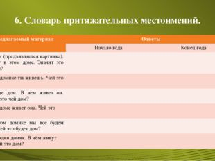 6. Словарь притяжательных местоимений. Предлагаемый материал Ответы Начало го