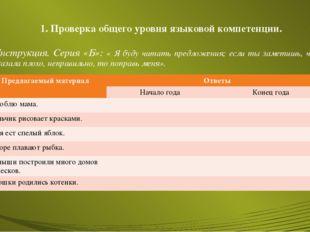 1. Проверка общего уровня языковой компетенции. Инструкция. Серия «Б»: « Я бу