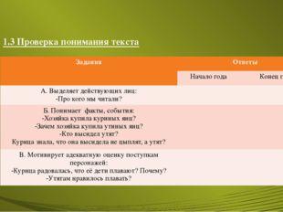 1.3 Проверка понимания текста Задания Ответы Начало года Конец года А. Выделя