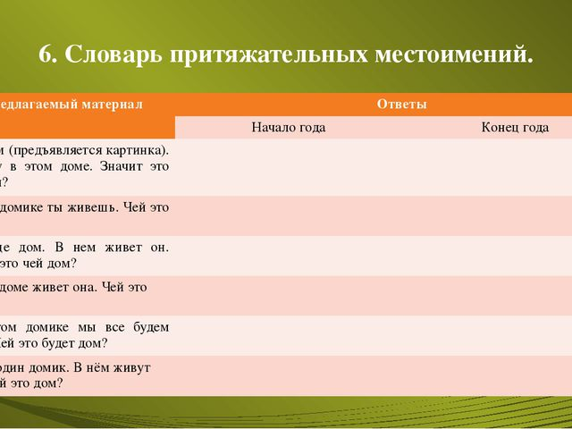 6. Словарь притяжательных местоимений. Предлагаемый материал Ответы Начало го...