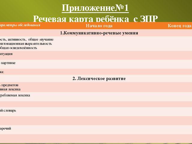 Приложение№1 Речевая карта ребёнка с ЗПР Параметры обследования Начало года К...