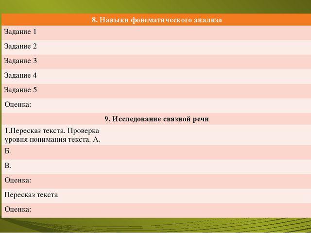 8. Навыки фонематического анализа Задание 1 Задание 2 Задание 3 Задание 4 За...