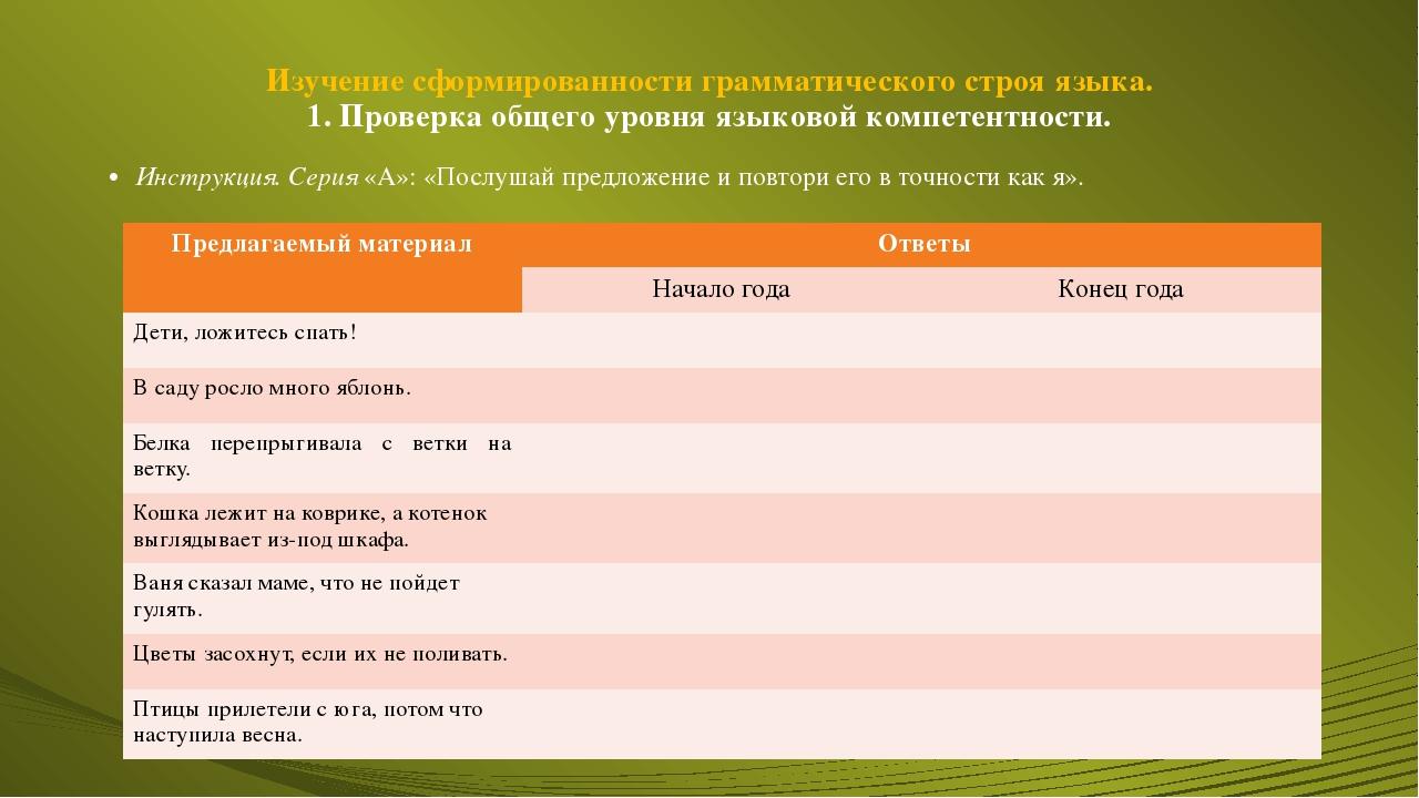Изучение сформированности грамматического строя языка. 1. Проверка общего уро...