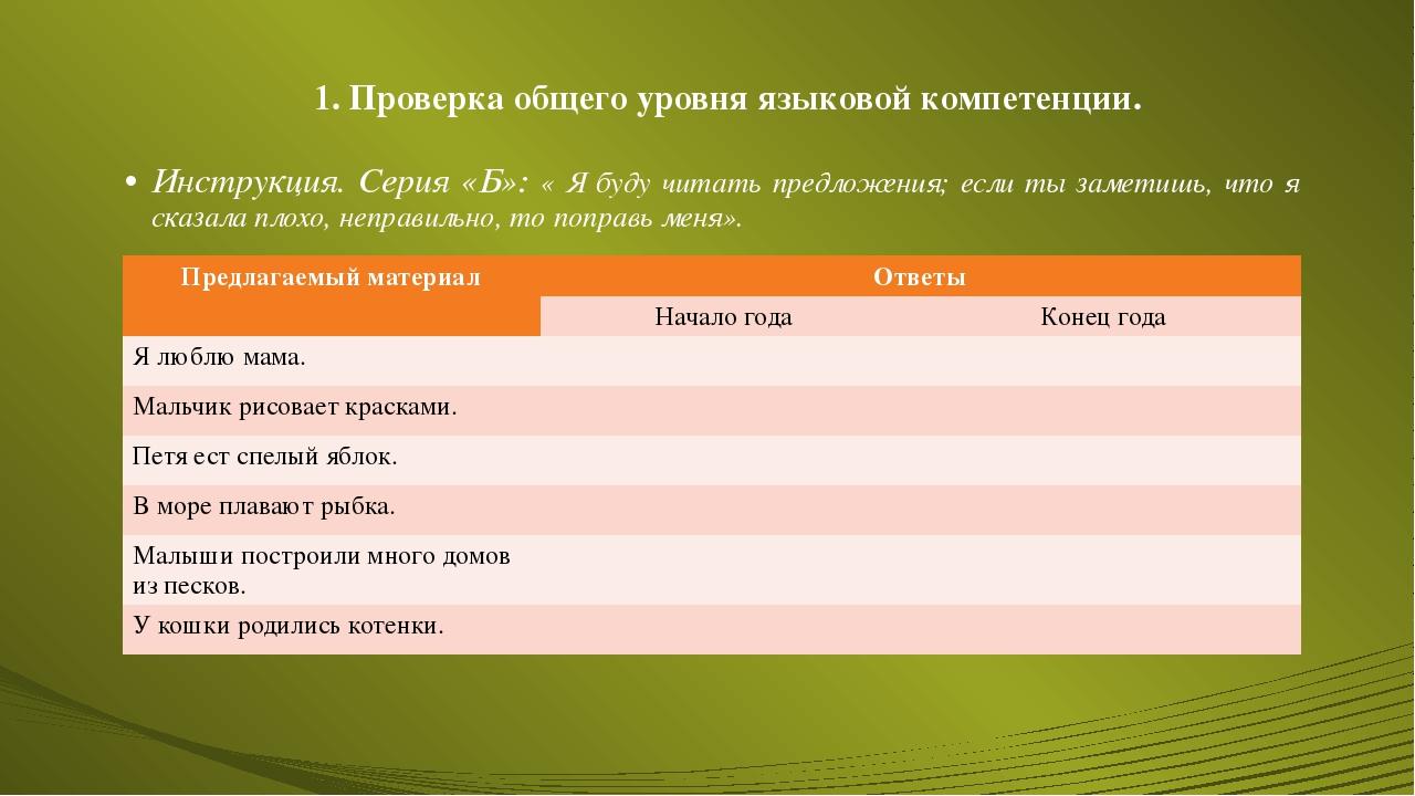 1. Проверка общего уровня языковой компетенции. Инструкция. Серия «Б»: « Я бу...