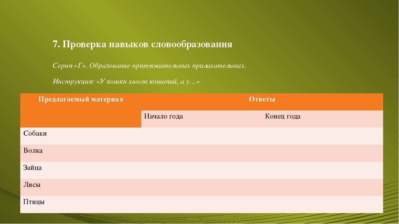 7. Проверка навыков словообразования Серия «Г». Образование притяжательных пр...