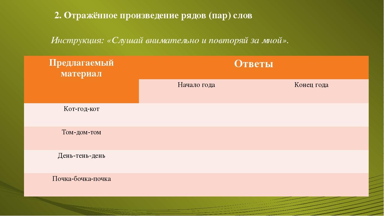 2. Отражённое произведение рядов (пар) слов Инструкция: «Слушай внимательно и...