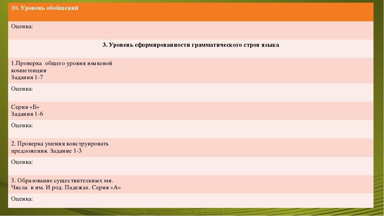 10. Уровень обобщений Оценка: 3. Уровень сформированности грамматического ст...