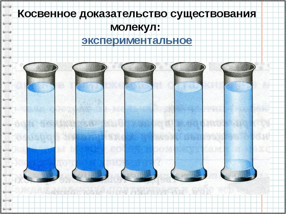 Косвенное доказательство существования молекул: экспериментальное