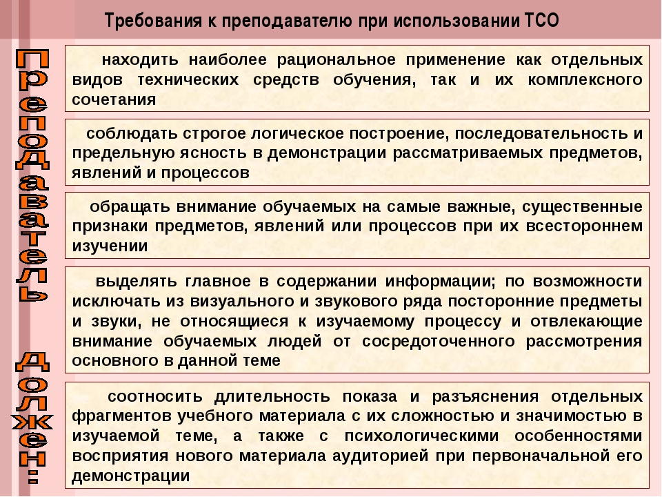Требования к преподавателю при использовании ТСО находить наиболее рациональн...