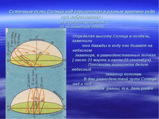 Суточные пути Солнца над горизонтом в разные времена года при наблюдениях : а